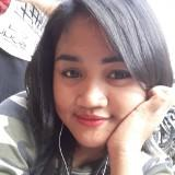 indah_kei