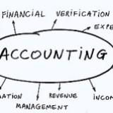 accountingtutor