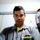 razuan250176