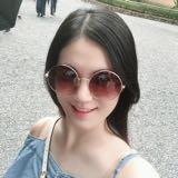 xoxo_thieh