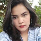 indirangkuti14