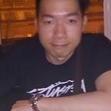 siuhong88123