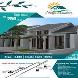 suryanto94