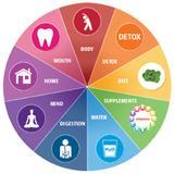 wellnesshealth