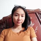 thanhthuy170387
