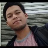 rezuanrahmat89