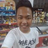 ganungg