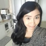 nitha_preloved