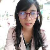 andhita.indy